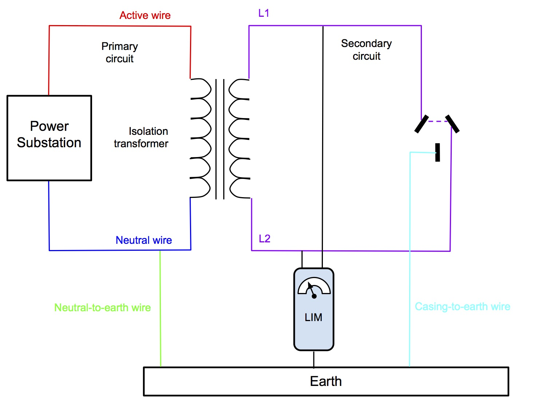 116 Line Isolation Monitor Wiring Diagram   Wiring ResourcesWiring Resources